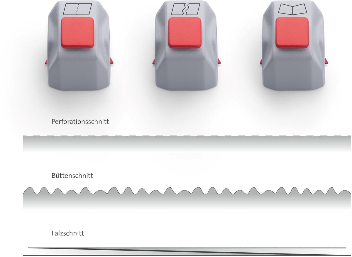 Dahle snijkoppen voor snijmachine model 507 (generatie 2020), set, 3 stuks (perforatie, zigzag en ka