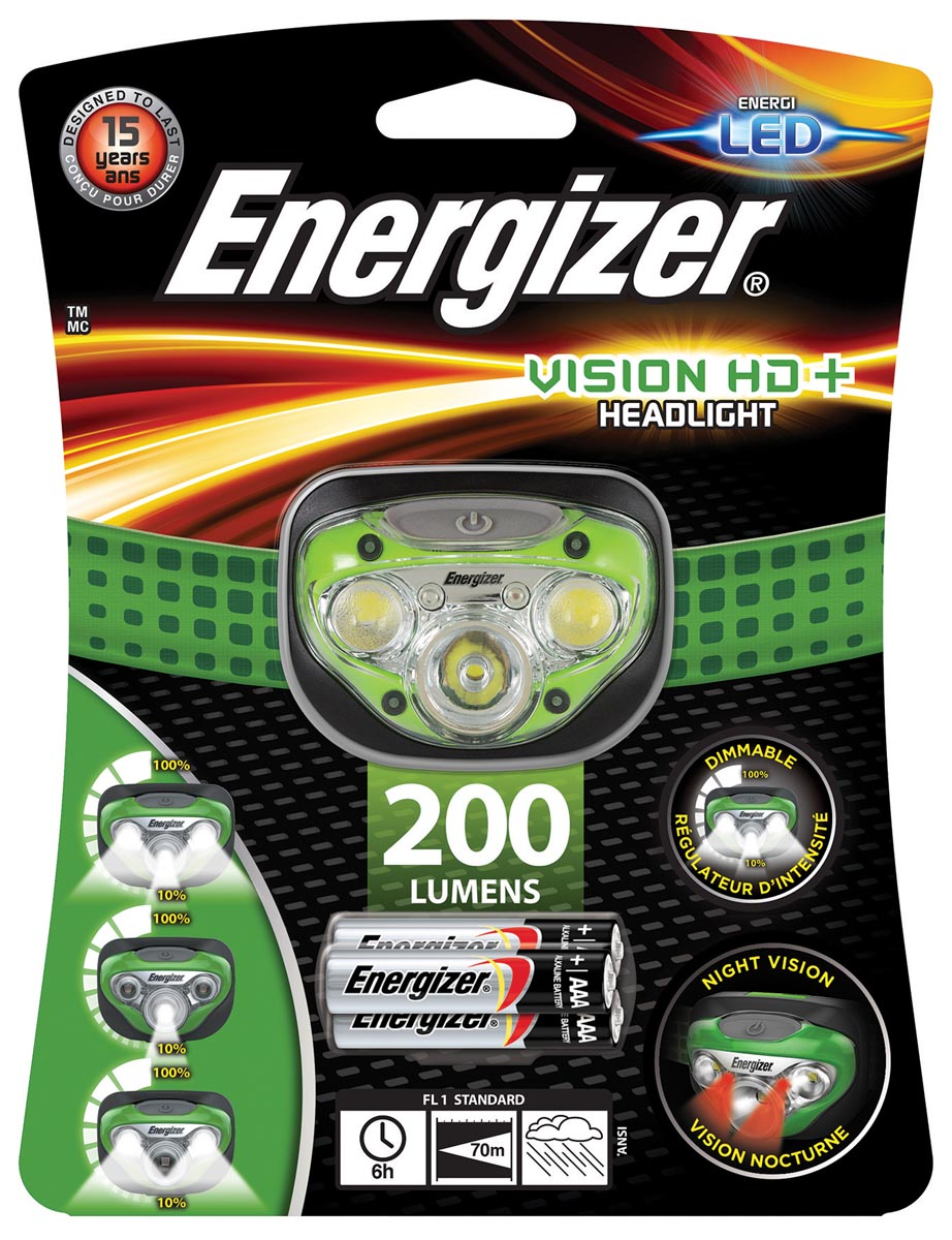 Advanced Pro-Headlight 7 LED