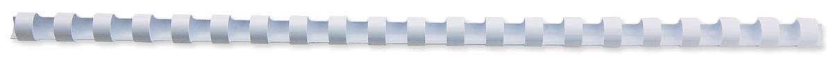 GBC CombBind bindruggen, doos van 100 stuks, 14 mm, wit