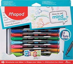 "Maped ""How to mind map""-set , 8-delige ophangdoos"
