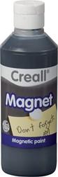 Havo magneetverf